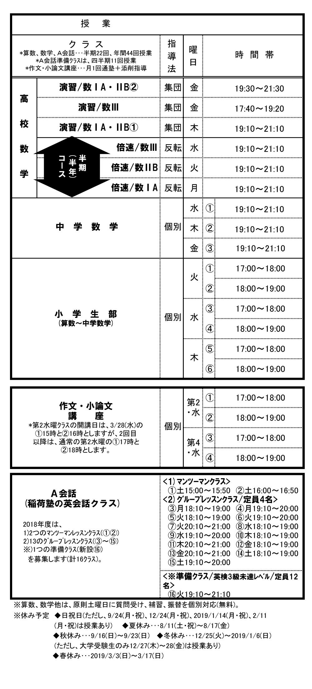 クラスと時間割の表
